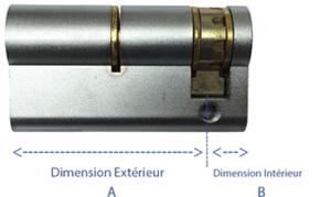 comment mesurer un cylindre